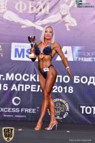 Кубок Москвы по бодибилдингу - 2018 (страница 4)