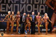 Чемпионат Московской области по бодибилдингу - 2018