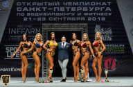 Чемпионат Санкт-Петербурга по бодибилдингу - 2018 (страница 8)
